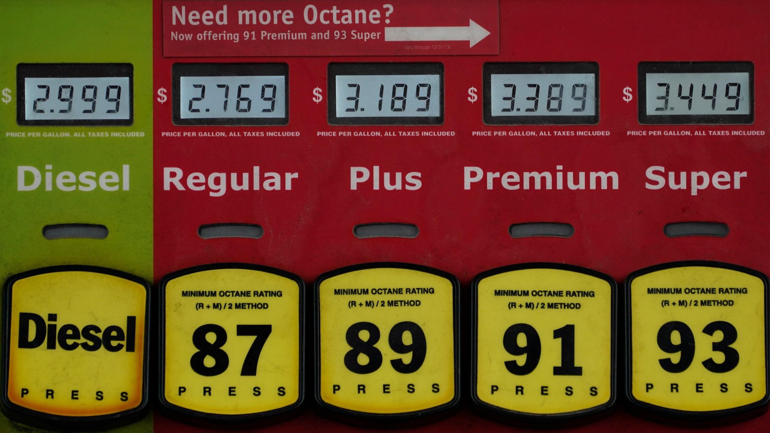 Gasoline Prices
